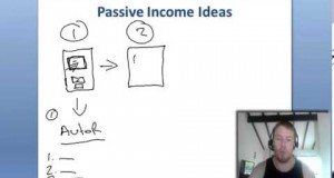 Passive-Income-Ideas-Learn-How-To-Create-Passive-Income-Today-PROOF