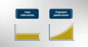 Passive-vs-active-income