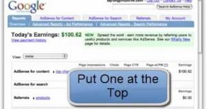 Google Adsens – Your Door to Guaranteed Online Income