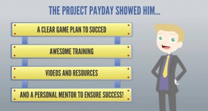 "The Project Payday! ""Your Real Income Solution Online"""