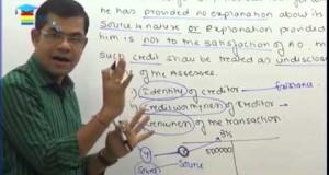 Undisclosed income (Direct Tax Laws CA Final) by CA Prasad Subhash Bhandari